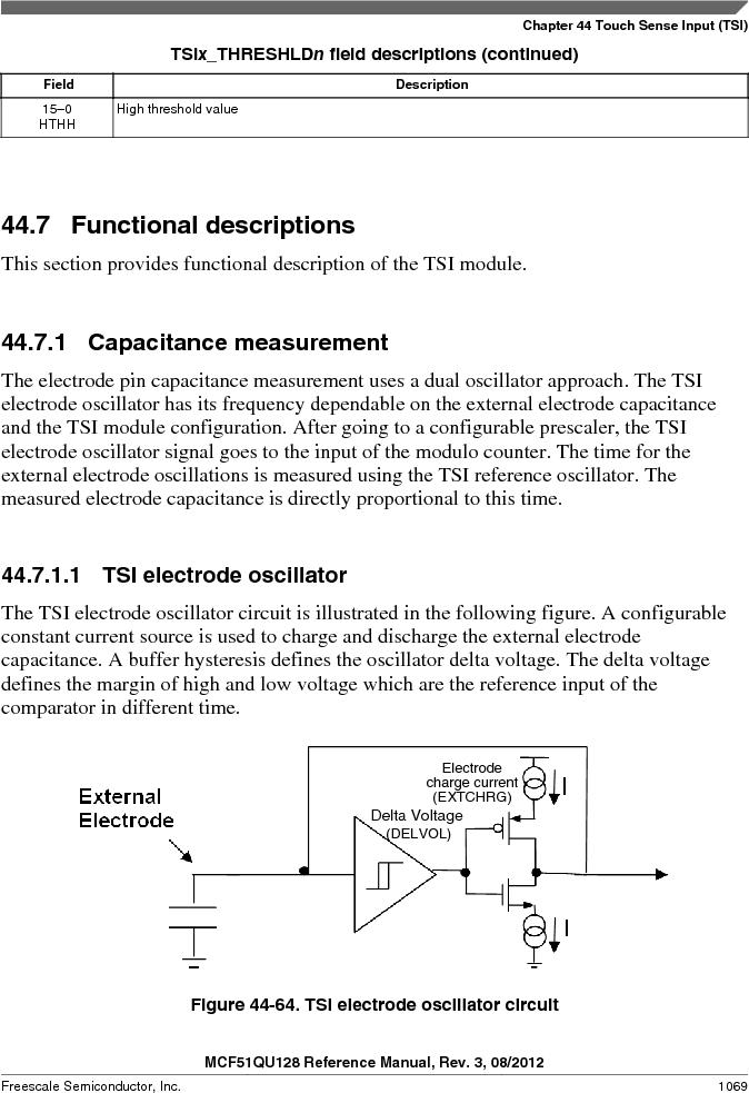 MCF51QU32VHS ,Freescale Semiconductor厂商,IC MCU 32BIT 32K FLASH 44LGA, MCF51QU32VHS datasheet预览  第1069页