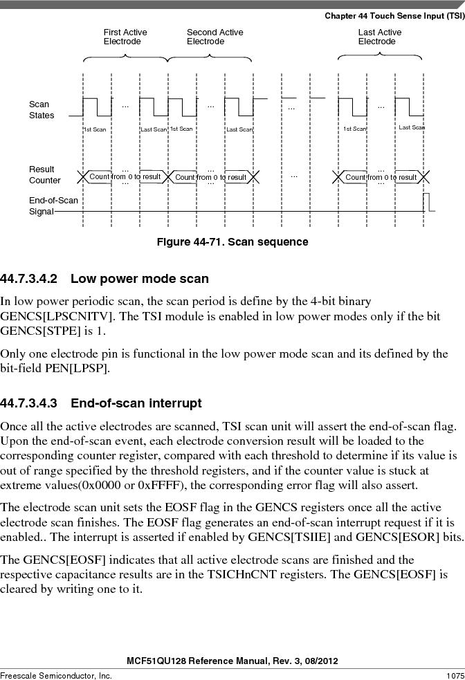 MCF51QU32VHS ,Freescale Semiconductor厂商,IC MCU 32BIT 32K FLASH 44LGA, MCF51QU32VHS datasheet预览  第1075页