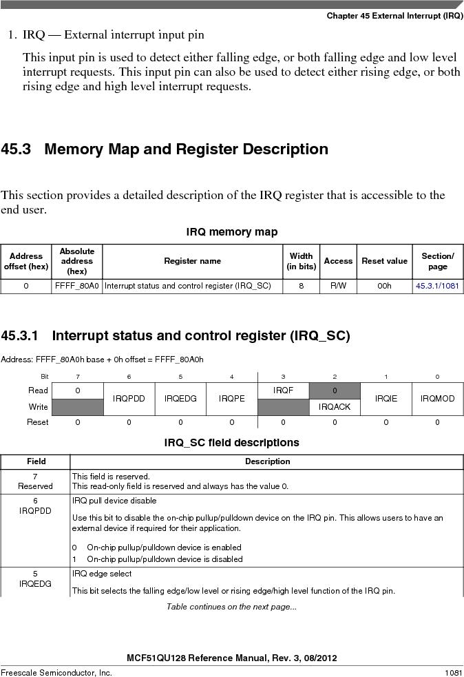 MCF51QU32VHS ,Freescale Semiconductor厂商,IC MCU 32BIT 32K FLASH 44LGA, MCF51QU32VHS datasheet预览  第1081页