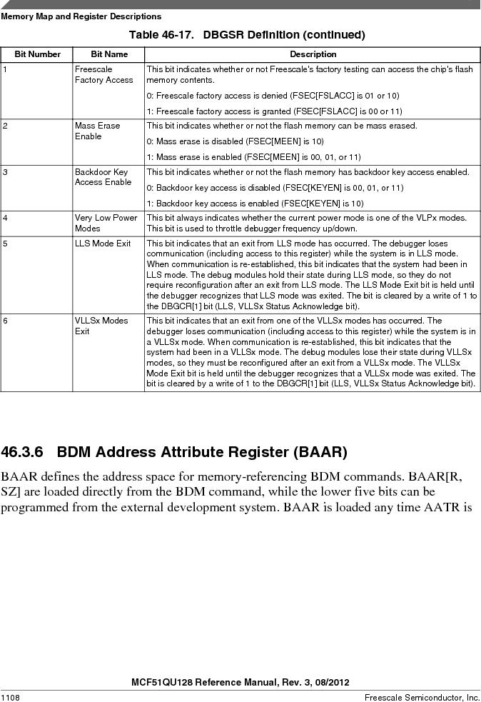 MCF51QU32VHS ,Freescale Semiconductor厂商,IC MCU 32BIT 32K FLASH 44LGA, MCF51QU32VHS datasheet预览  第1108页