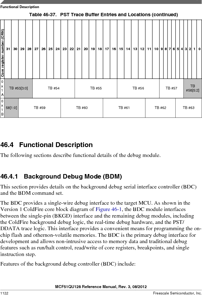 MCF51QU32VHS ,Freescale Semiconductor厂商,IC MCU 32BIT 32K FLASH 44LGA, MCF51QU32VHS datasheet预览  第1122页