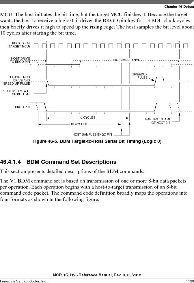 MCF51QU32VHS ,Freescale Semiconductor厂商,IC MCU 32BIT 32K FLASH 44LGA, MCF51QU32VHS datasheet预览  第1129页