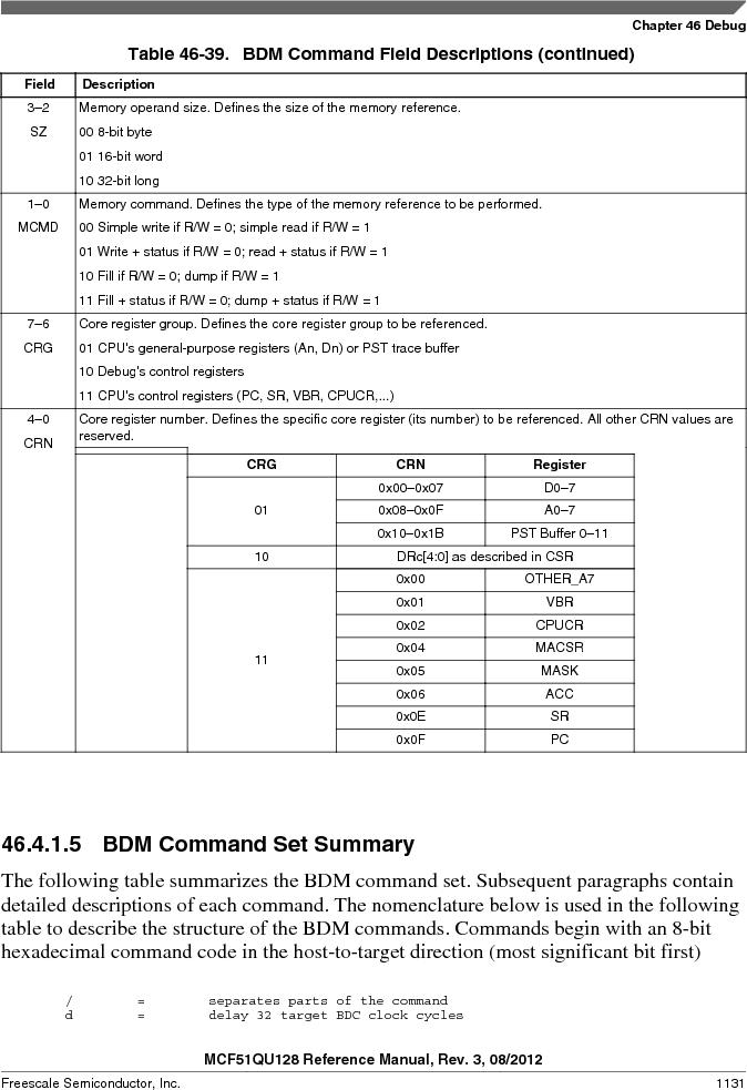 MCF51QU32VHS ,Freescale Semiconductor厂商,IC MCU 32BIT 32K FLASH 44LGA, MCF51QU32VHS datasheet预览  第1131页