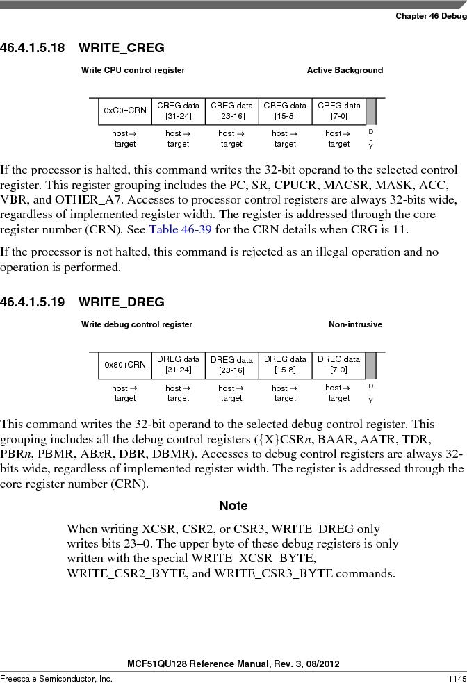 MCF51QU32VHS ,Freescale Semiconductor厂商,IC MCU 32BIT 32K FLASH 44LGA, MCF51QU32VHS datasheet预览  第1145页