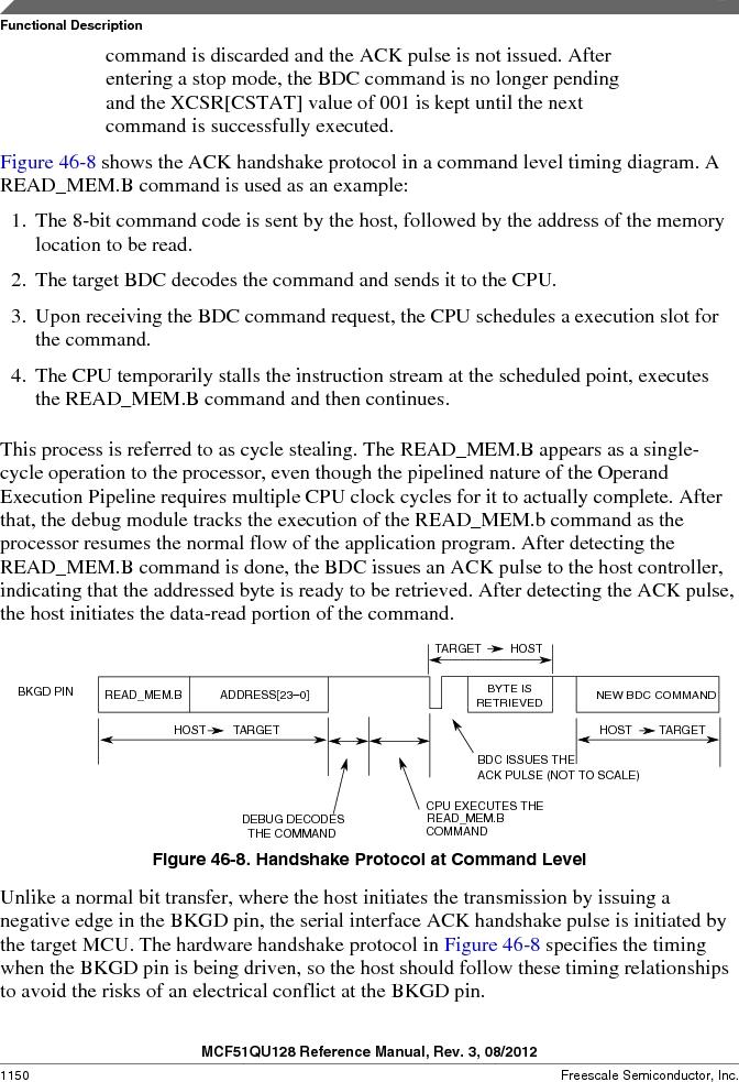 MCF51QU32VHS ,Freescale Semiconductor厂商,IC MCU 32BIT 32K FLASH 44LGA, MCF51QU32VHS datasheet预览  第1150页