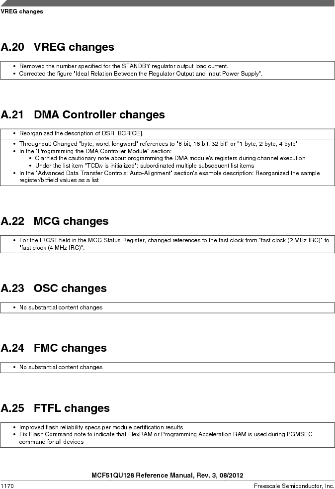 MCF51QU32VHS ,Freescale Semiconductor厂商,IC MCU 32BIT 32K FLASH 44LGA, MCF51QU32VHS datasheet预览  第1170页