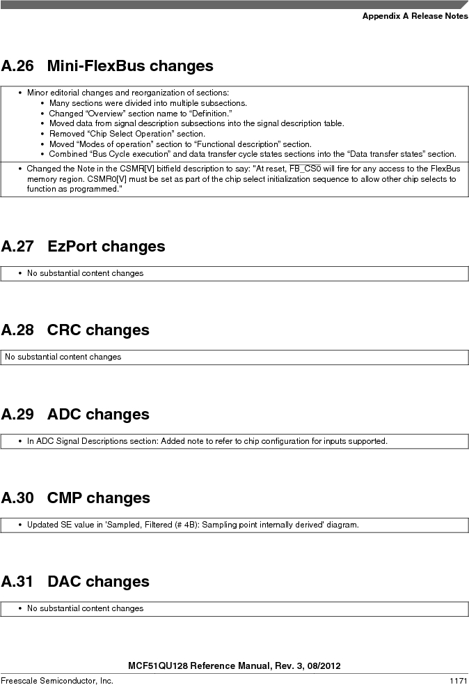 MCF51QU32VHS ,Freescale Semiconductor厂商,IC MCU 32BIT 32K FLASH 44LGA, MCF51QU32VHS datasheet预览  第1171页