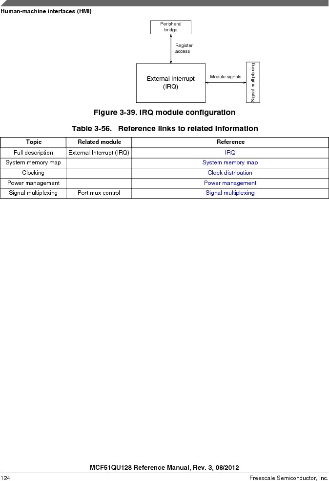 MCF51QU32VHS ,Freescale Semiconductor厂商,IC MCU 32BIT 32K FLASH 44LGA, MCF51QU32VHS datasheet预览  第124页