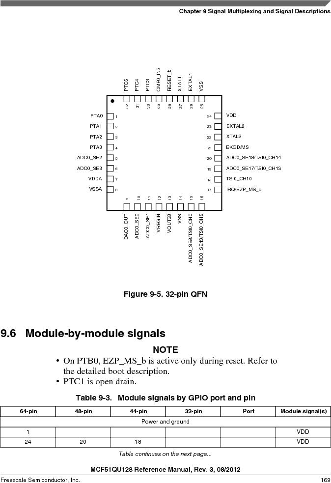 MCF51QU32VHS ,Freescale Semiconductor厂商,IC MCU 32BIT 32K FLASH 44LGA, MCF51QU32VHS datasheet预览  第169页