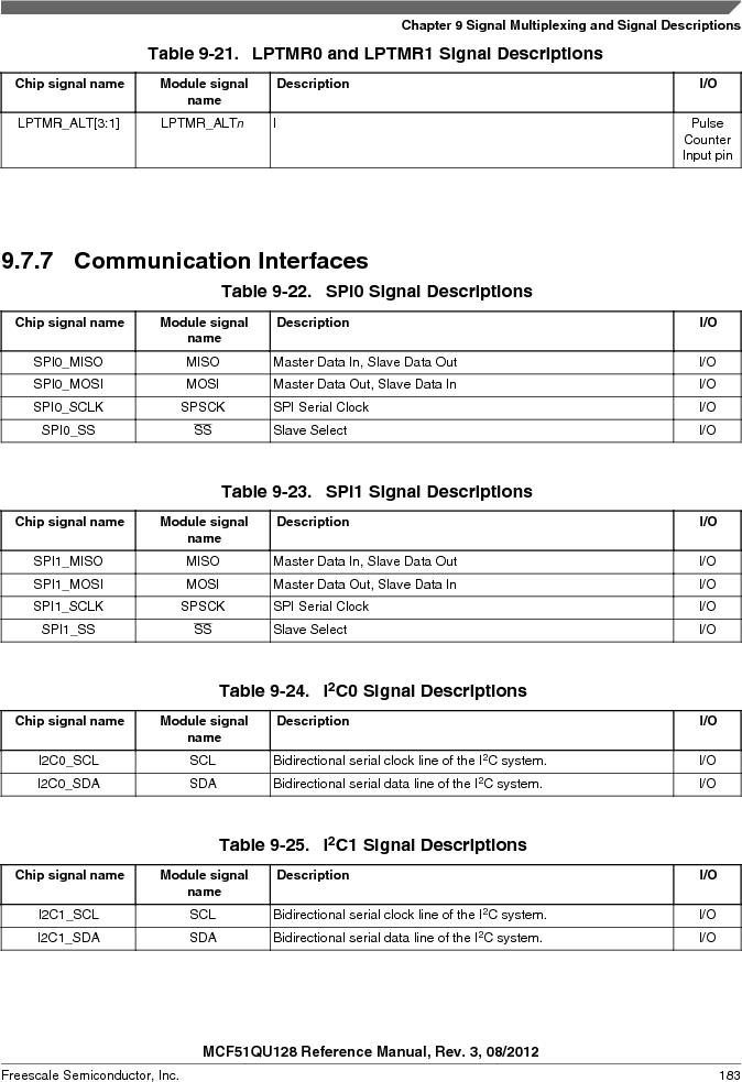 MCF51QU32VHS ,Freescale Semiconductor厂商,IC MCU 32BIT 32K FLASH 44LGA, MCF51QU32VHS datasheet预览  第183页