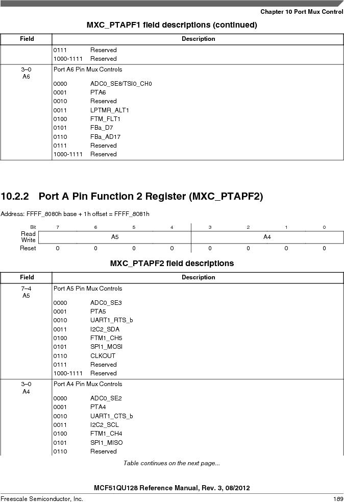 MCF51QU32VHS ,Freescale Semiconductor厂商,IC MCU 32BIT 32K FLASH 44LGA, MCF51QU32VHS datasheet预览  第189页