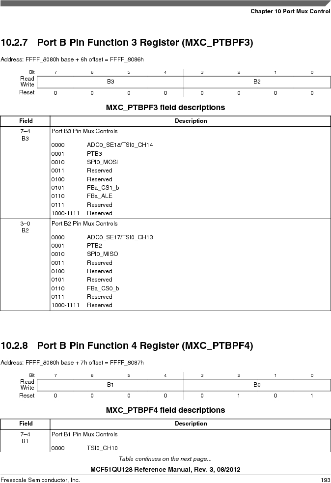 MCF51QU32VHS ,Freescale Semiconductor厂商,IC MCU 32BIT 32K FLASH 44LGA, MCF51QU32VHS datasheet预览  第193页