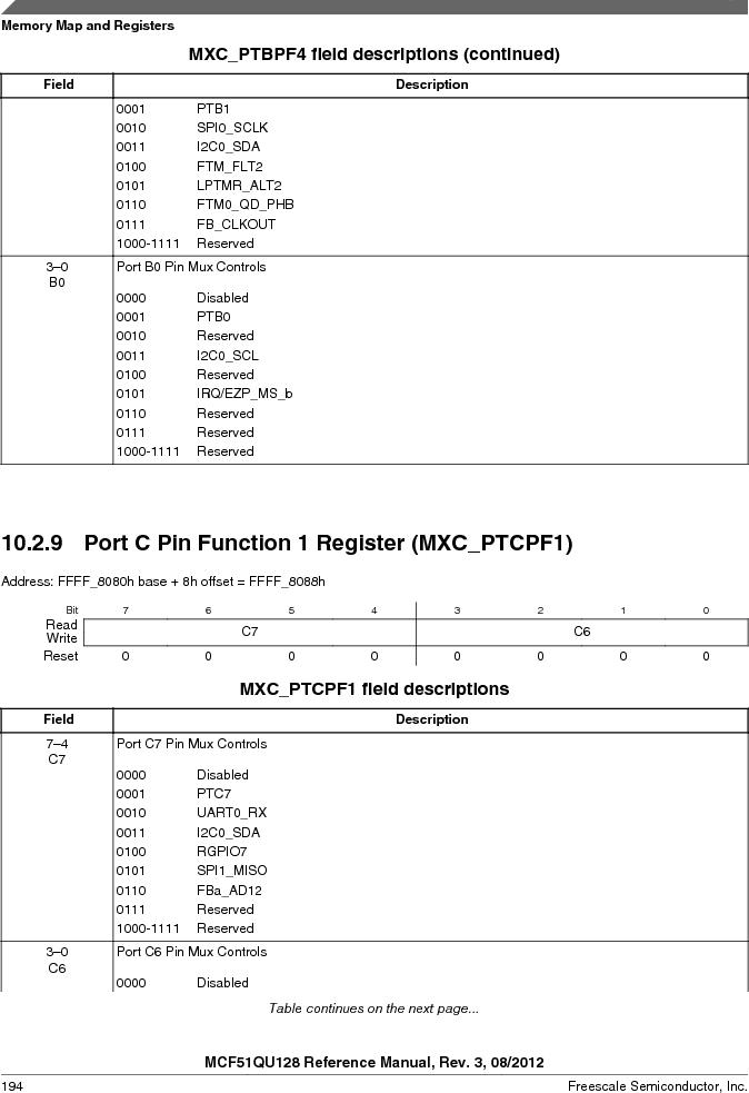 MCF51QU32VHS ,Freescale Semiconductor厂商,IC MCU 32BIT 32K FLASH 44LGA, MCF51QU32VHS datasheet预览  第194页