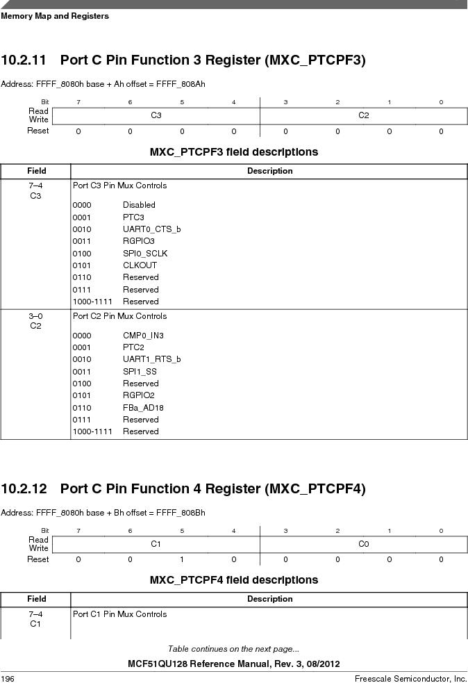 MCF51QU32VHS ,Freescale Semiconductor厂商,IC MCU 32BIT 32K FLASH 44LGA, MCF51QU32VHS datasheet预览  第196页