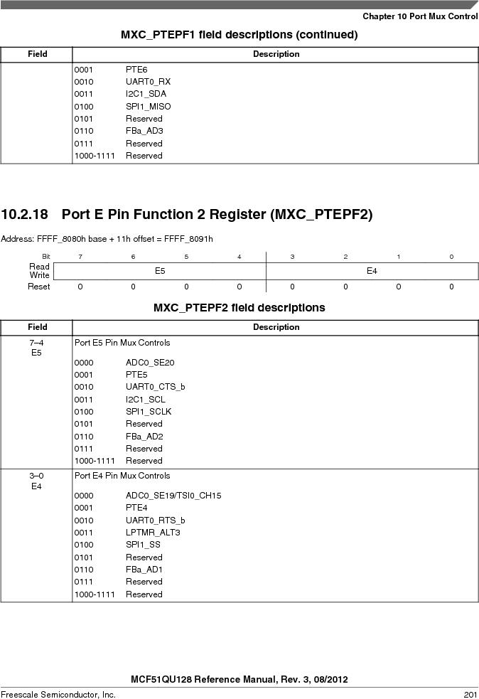 MCF51QU32VHS ,Freescale Semiconductor厂商,IC MCU 32BIT 32K FLASH 44LGA, MCF51QU32VHS datasheet预览  第201页