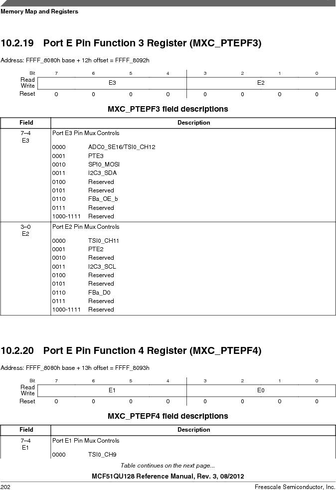 MCF51QU32VHS ,Freescale Semiconductor厂商,IC MCU 32BIT 32K FLASH 44LGA, MCF51QU32VHS datasheet预览  第202页