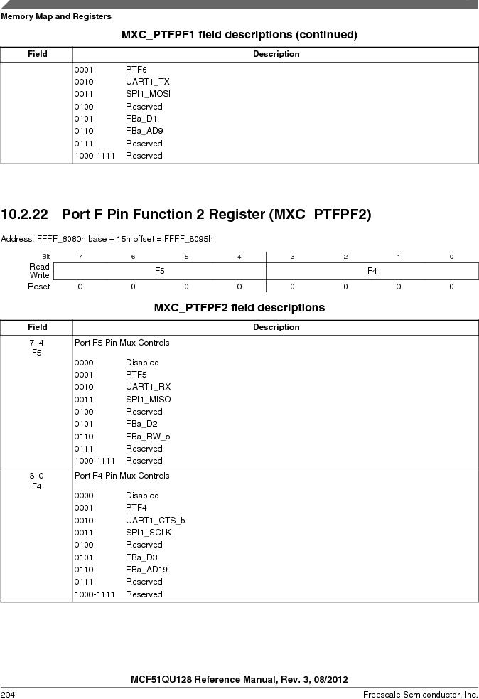 MCF51QU32VHS ,Freescale Semiconductor厂商,IC MCU 32BIT 32K FLASH 44LGA, MCF51QU32VHS datasheet预览  第204页