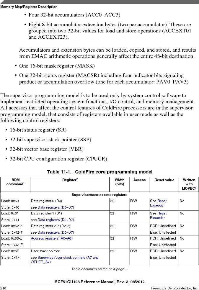 MCF51QU32VHS ,Freescale Semiconductor厂商,IC MCU 32BIT 32K FLASH 44LGA, MCF51QU32VHS datasheet预览  第210页