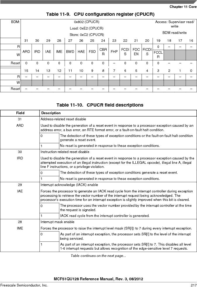 MCF51QU32VHS ,Freescale Semiconductor厂商,IC MCU 32BIT 32K FLASH 44LGA, MCF51QU32VHS datasheet预览  第217页