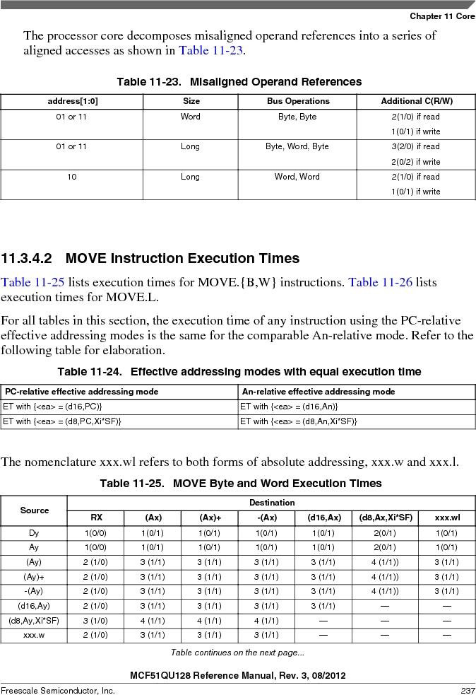 MCF51QU32VHS ,Freescale Semiconductor厂商,IC MCU 32BIT 32K FLASH 44LGA, MCF51QU32VHS datasheet预览  第237页
