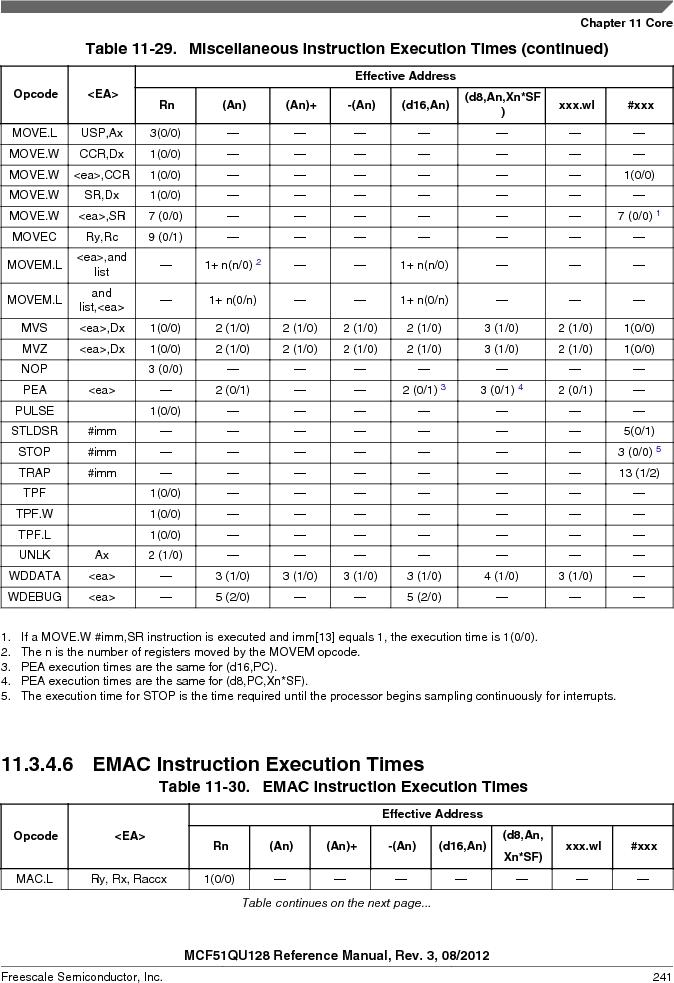 MCF51QU32VHS ,Freescale Semiconductor厂商,IC MCU 32BIT 32K FLASH 44LGA, MCF51QU32VHS datasheet预览  第241页