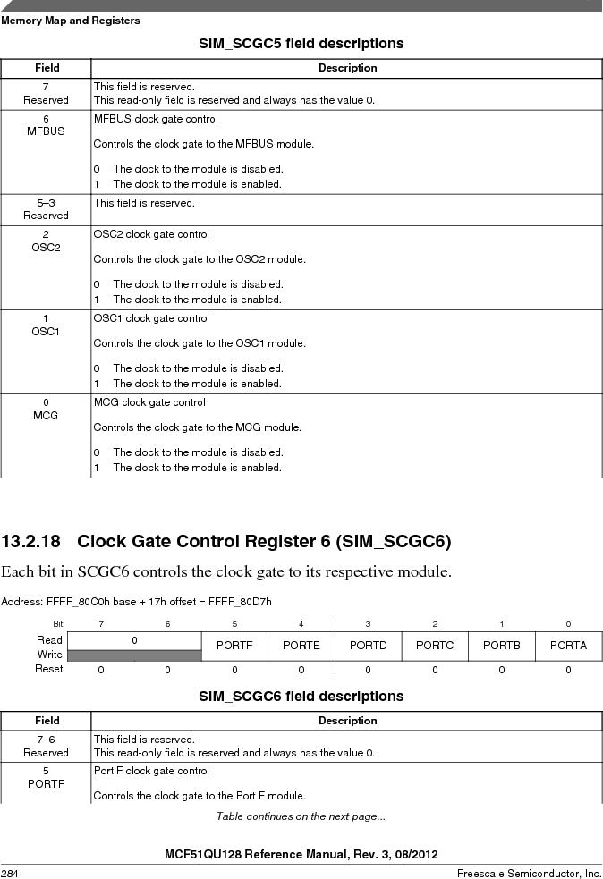 MCF51QU32VHS ,Freescale Semiconductor厂商,IC MCU 32BIT 32K FLASH 44LGA, MCF51QU32VHS datasheet预览  第284页