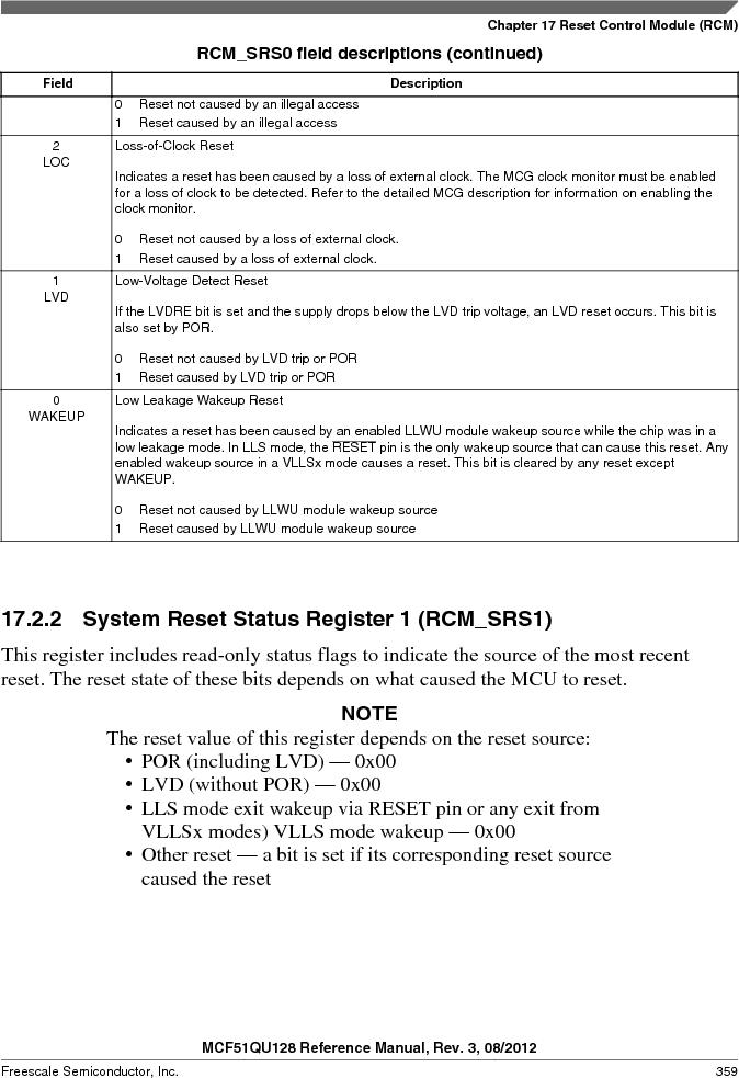 MCF51QU32VHS ,Freescale Semiconductor厂商,IC MCU 32BIT 32K FLASH 44LGA, MCF51QU32VHS datasheet预览  第359页