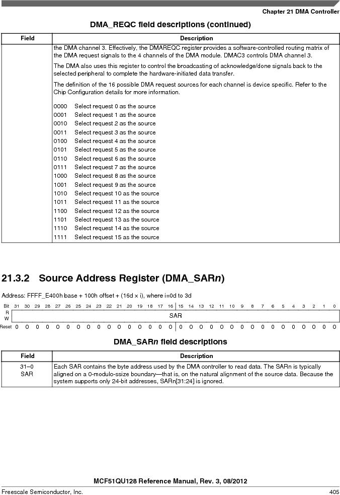 MCF51QU32VHS ,Freescale Semiconductor厂商,IC MCU 32BIT 32K FLASH 44LGA, MCF51QU32VHS datasheet预览  第405页