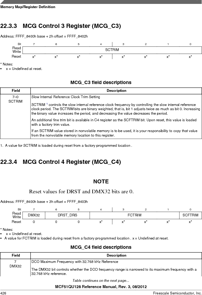 MCF51QU32VHS ,Freescale Semiconductor厂商,IC MCU 32BIT 32K FLASH 44LGA, MCF51QU32VHS datasheet预览  第426页