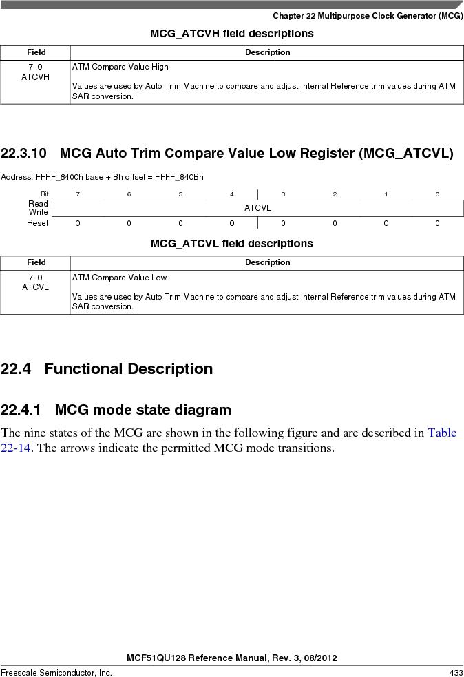 MCF51QU32VHS ,Freescale Semiconductor厂商,IC MCU 32BIT 32K FLASH 44LGA, MCF51QU32VHS datasheet预览  第433页