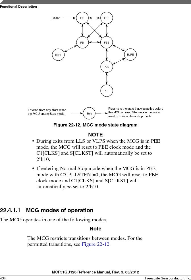 MCF51QU32VHS ,Freescale Semiconductor厂商,IC MCU 32BIT 32K FLASH 44LGA, MCF51QU32VHS datasheet预览  第434页