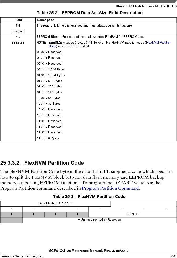MCF51QU32VHS ,Freescale Semiconductor厂商,IC MCU 32BIT 32K FLASH 44LGA, MCF51QU32VHS datasheet预览  第481页