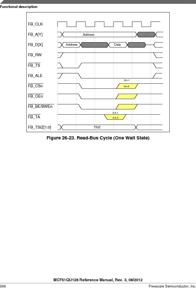 MCF51QU32VHS ,Freescale Semiconductor厂商,IC MCU 32BIT 32K FLASH 44LGA, MCF51QU32VHS datasheet预览  第556页