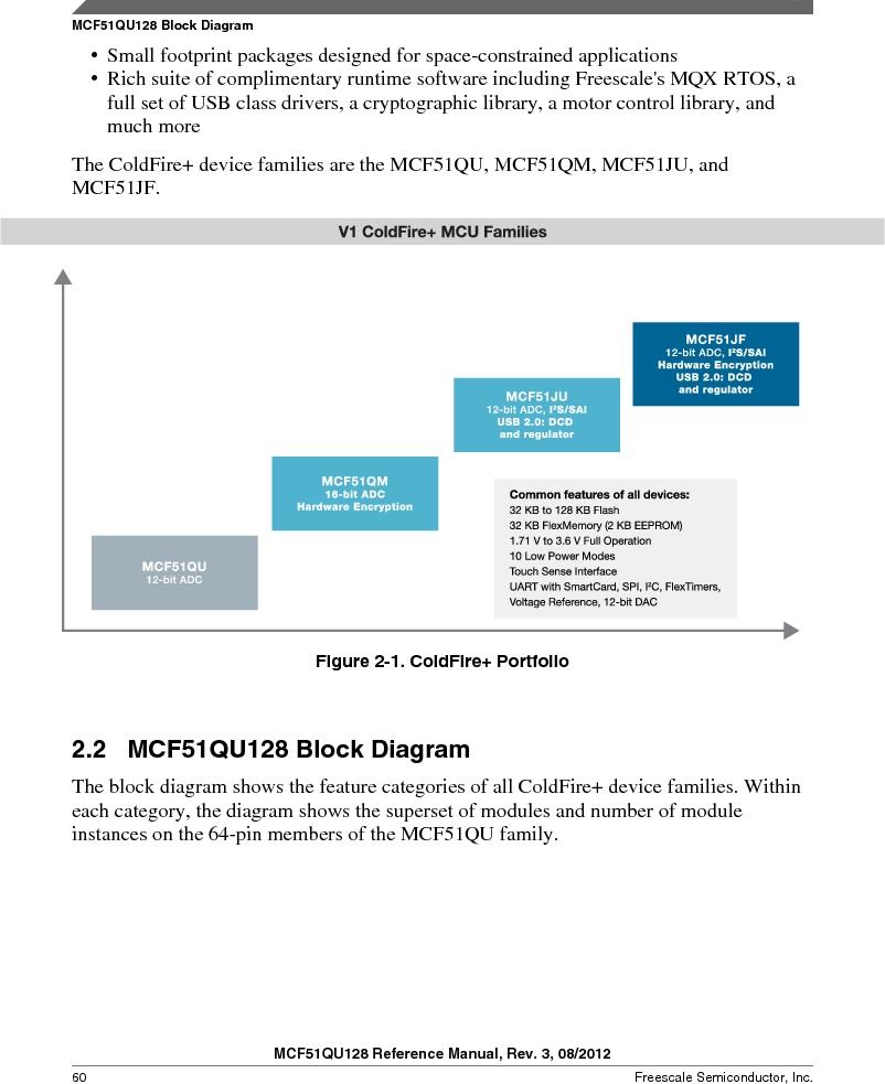 MCF51QU32VHS ,Freescale Semiconductor厂商,IC MCU 32BIT 32K FLASH 44LGA, MCF51QU32VHS datasheet预览  第60页