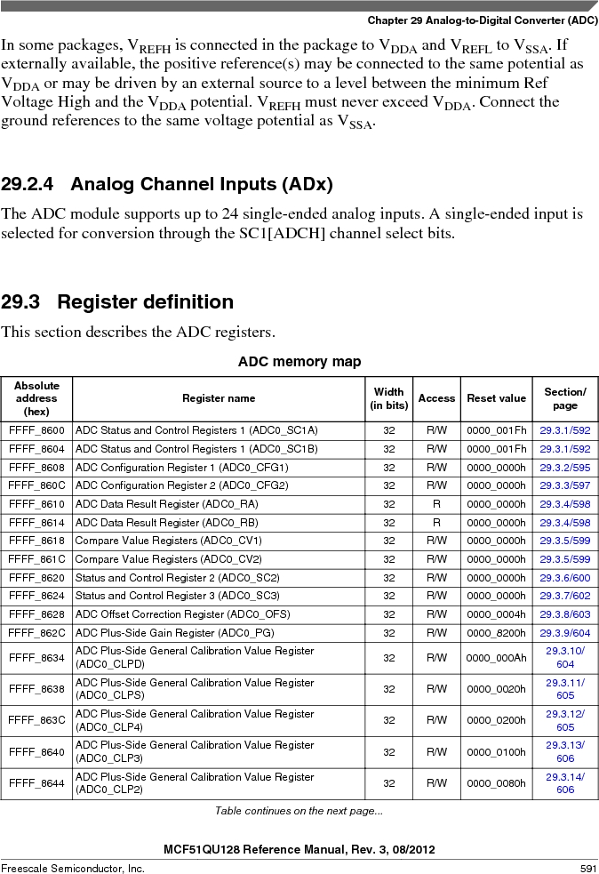 MCF51QU32VHS ,Freescale Semiconductor厂商,IC MCU 32BIT 32K FLASH 44LGA, MCF51QU32VHS datasheet预览  第591页