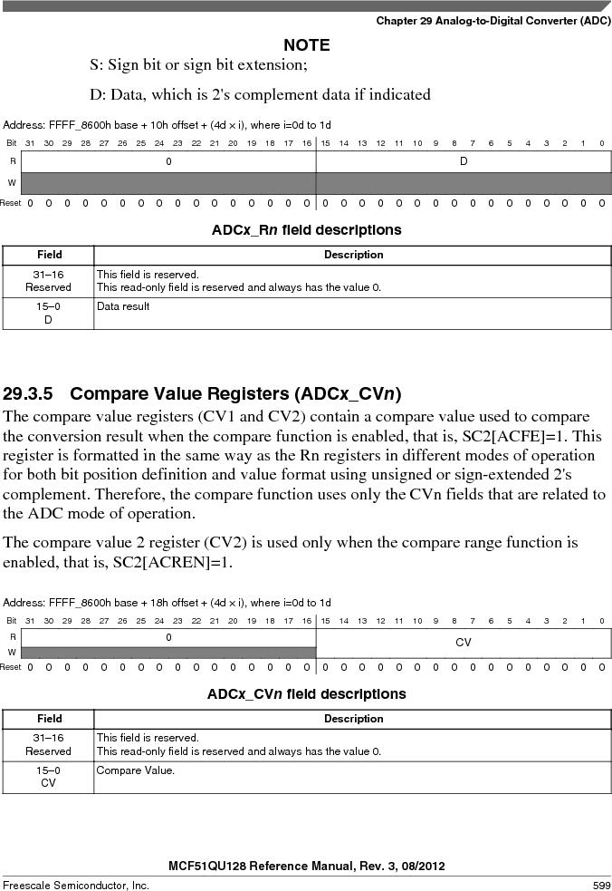 MCF51QU32VHS ,Freescale Semiconductor厂商,IC MCU 32BIT 32K FLASH 44LGA, MCF51QU32VHS datasheet预览  第599页