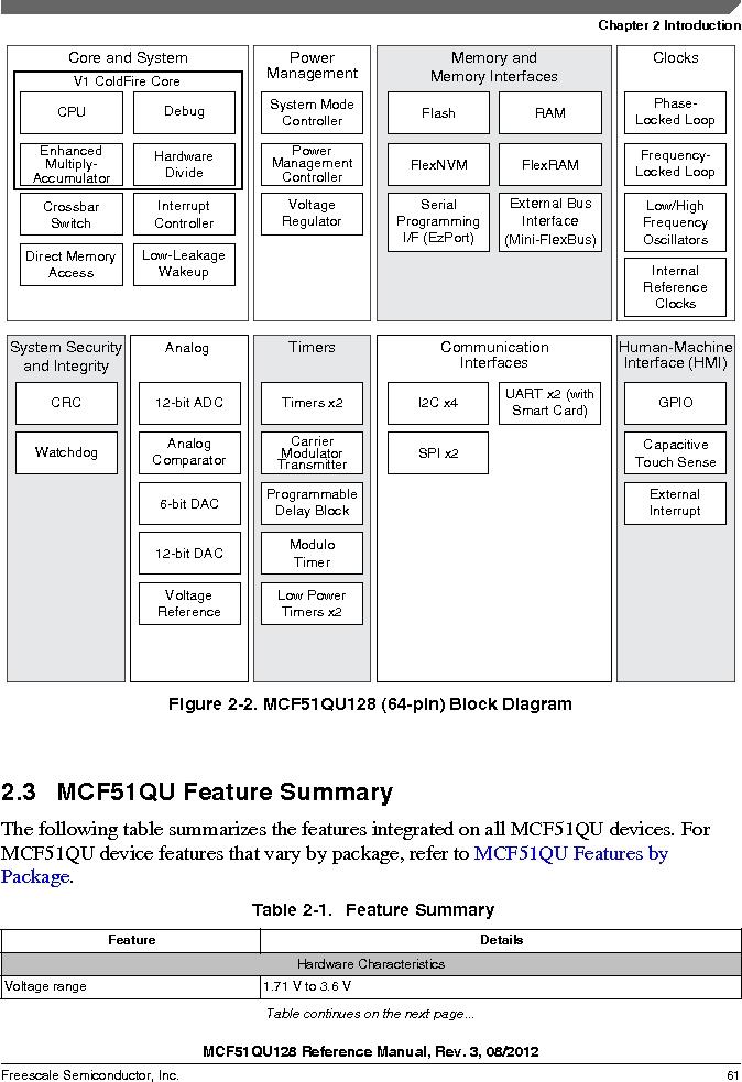 MCF51QU32VHS ,Freescale Semiconductor厂商,IC MCU 32BIT 32K FLASH 44LGA, MCF51QU32VHS datasheet预览  第61页