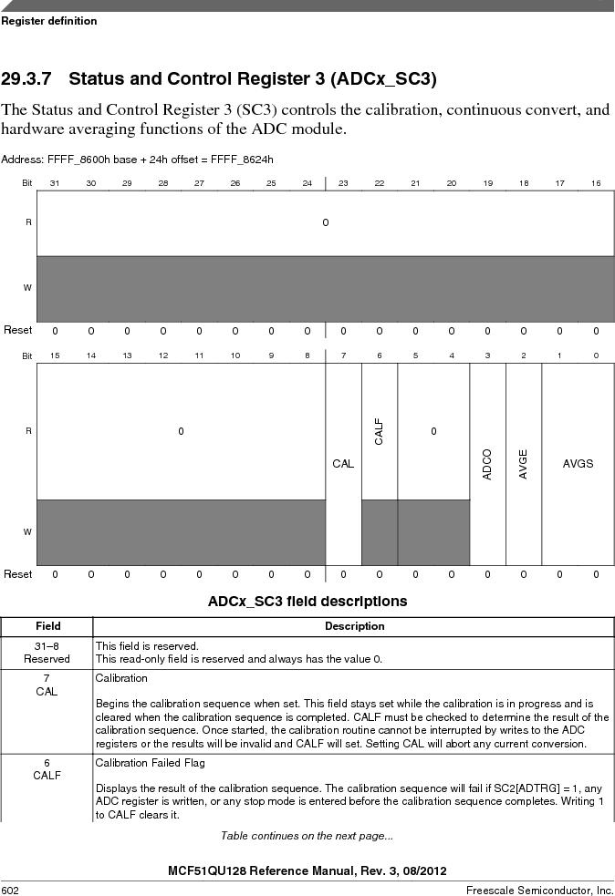 MCF51QU32VHS ,Freescale Semiconductor厂商,IC MCU 32BIT 32K FLASH 44LGA, MCF51QU32VHS datasheet预览  第602页