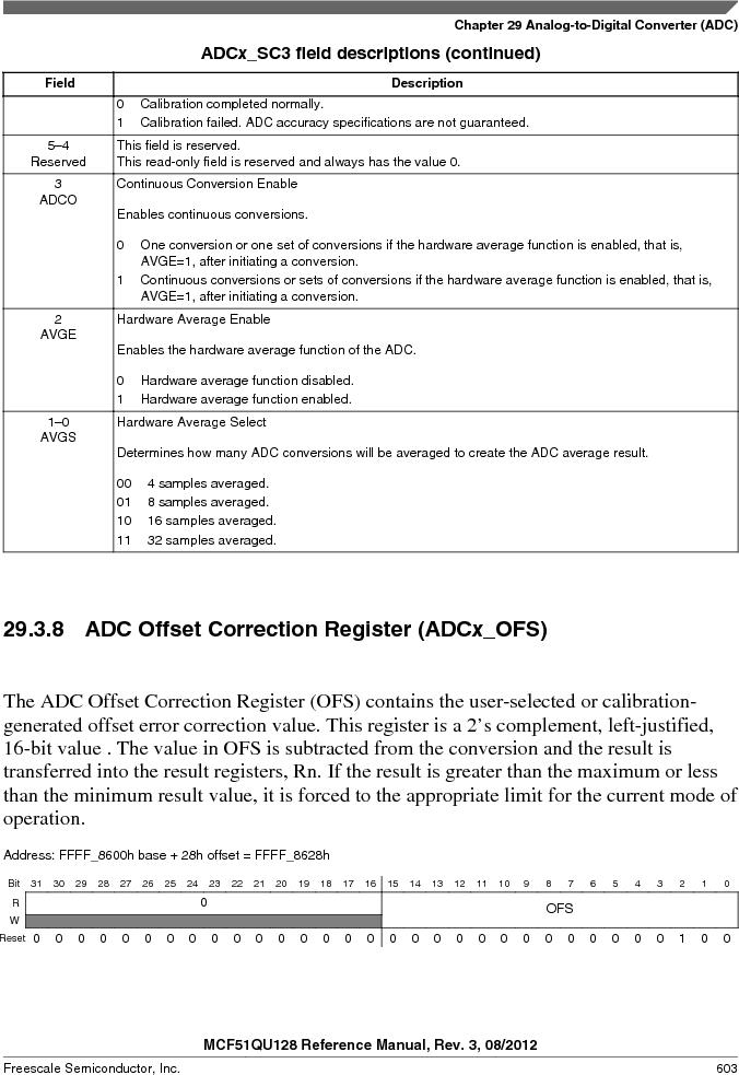 MCF51QU32VHS ,Freescale Semiconductor厂商,IC MCU 32BIT 32K FLASH 44LGA, MCF51QU32VHS datasheet预览  第603页