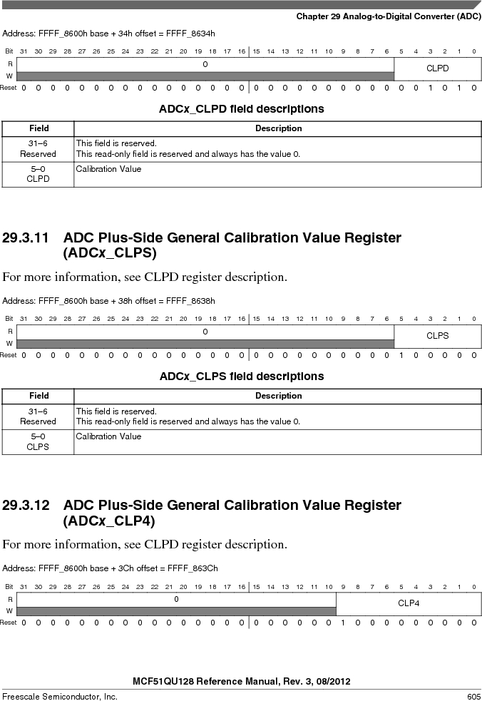 MCF51QU32VHS ,Freescale Semiconductor厂商,IC MCU 32BIT 32K FLASH 44LGA, MCF51QU32VHS datasheet预览  第605页