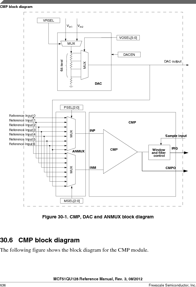MCF51QU32VHS ,Freescale Semiconductor厂商,IC MCU 32BIT 32K FLASH 44LGA, MCF51QU32VHS datasheet预览  第636页