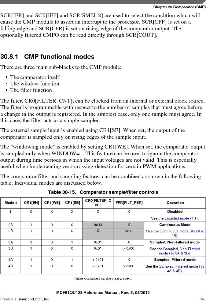 MCF51QU32VHS ,Freescale Semiconductor厂商,IC MCU 32BIT 32K FLASH 44LGA, MCF51QU32VHS datasheet预览  第645页