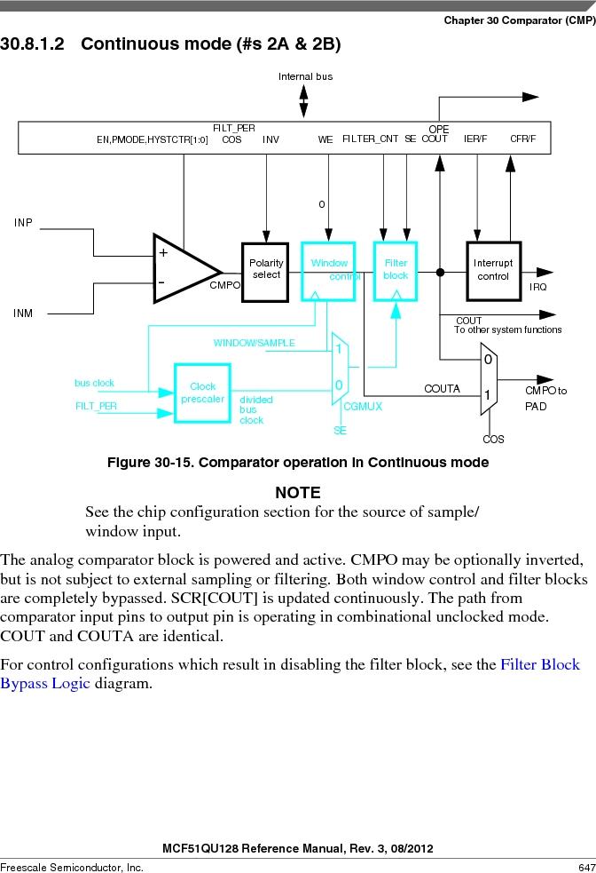 MCF51QU32VHS ,Freescale Semiconductor厂商,IC MCU 32BIT 32K FLASH 44LGA, MCF51QU32VHS datasheet预览  第647页