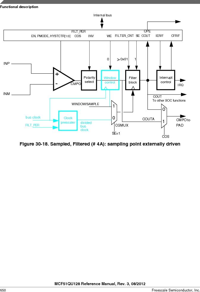 MCF51QU32VHS ,Freescale Semiconductor厂商,IC MCU 32BIT 32K FLASH 44LGA, MCF51QU32VHS datasheet预览  第650页