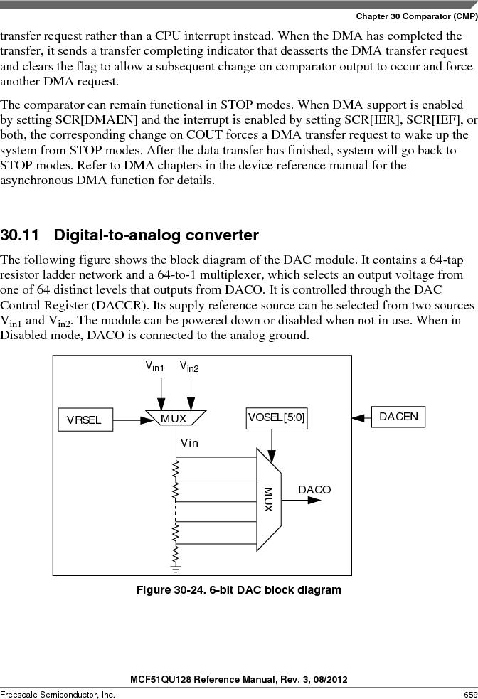 MCF51QU32VHS ,Freescale Semiconductor厂商,IC MCU 32BIT 32K FLASH 44LGA, MCF51QU32VHS datasheet预览  第659页