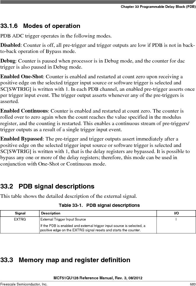 MCF51QU32VHS ,Freescale Semiconductor厂商,IC MCU 32BIT 32K FLASH 44LGA, MCF51QU32VHS datasheet预览  第683页