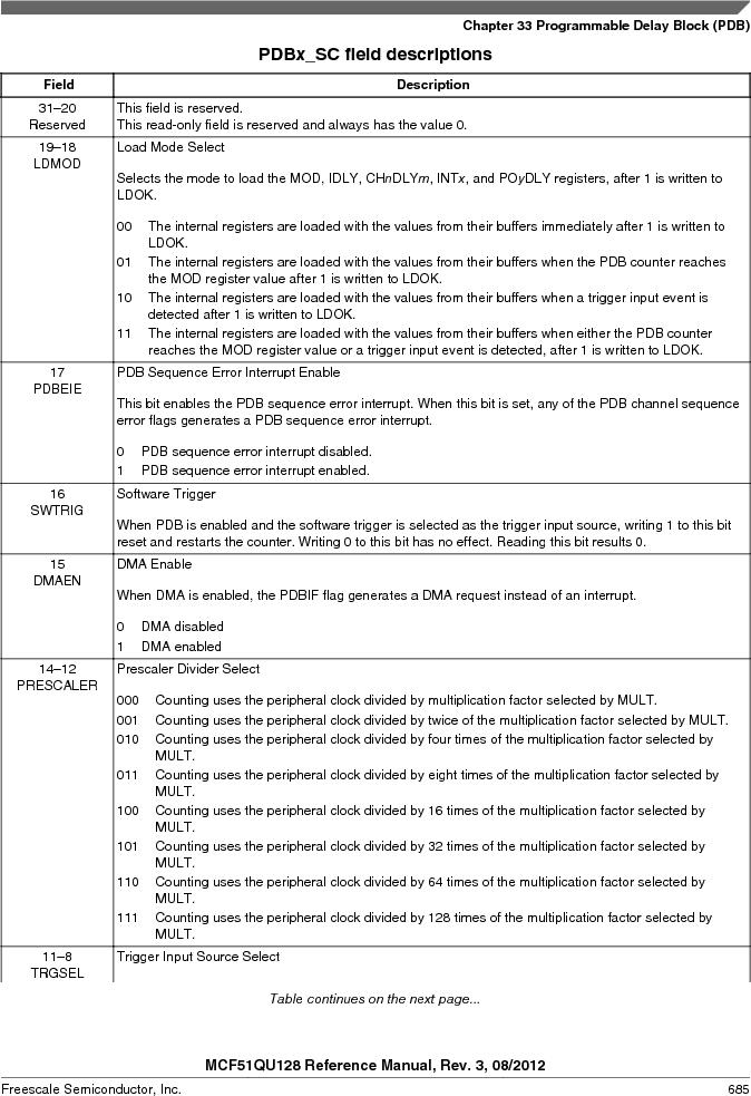 MCF51QU32VHS ,Freescale Semiconductor厂商,IC MCU 32BIT 32K FLASH 44LGA, MCF51QU32VHS datasheet预览  第685页
