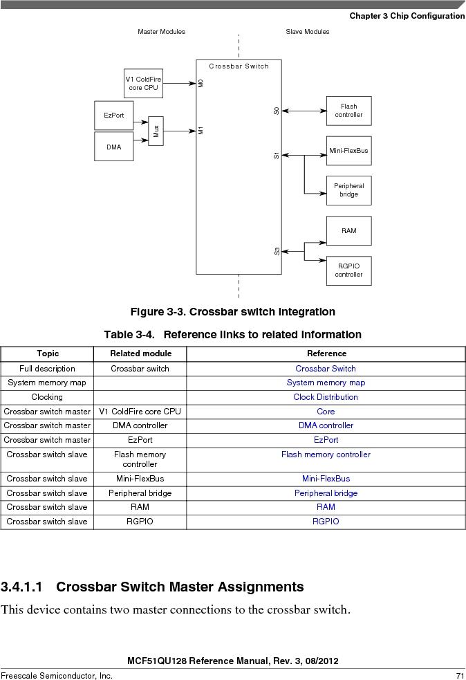 MCF51QU32VHS ,Freescale Semiconductor厂商,IC MCU 32BIT 32K FLASH 44LGA, MCF51QU32VHS datasheet预览  第71页