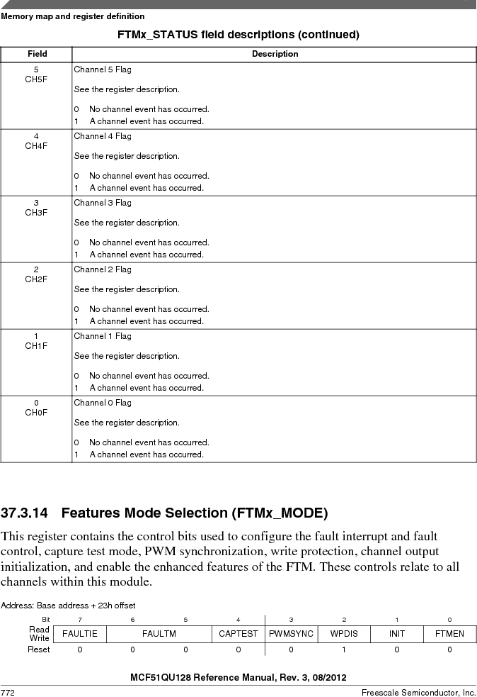 MCF51QU32VHS ,Freescale Semiconductor厂商,IC MCU 32BIT 32K FLASH 44LGA, MCF51QU32VHS datasheet预览  第772页