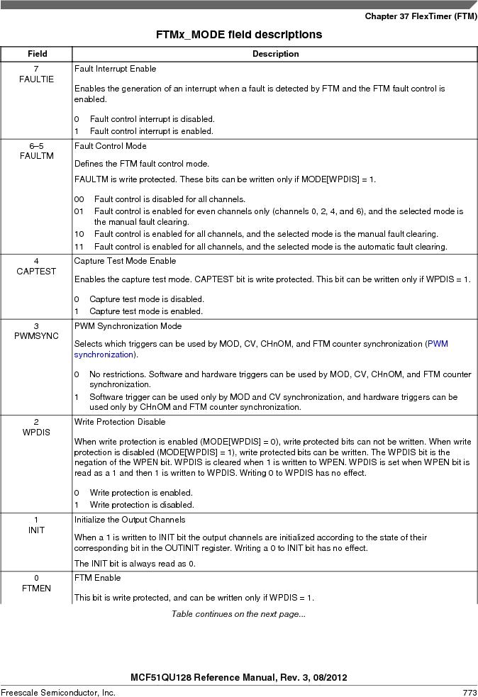 MCF51QU32VHS ,Freescale Semiconductor厂商,IC MCU 32BIT 32K FLASH 44LGA, MCF51QU32VHS datasheet预览  第773页